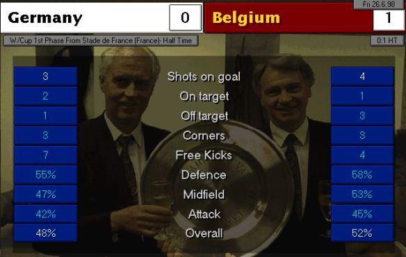germany belgium HT stats
