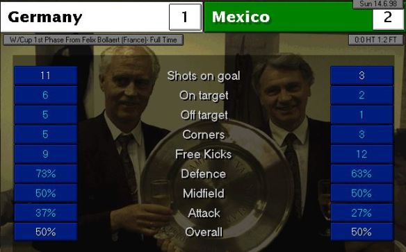 germany mexico FT stats