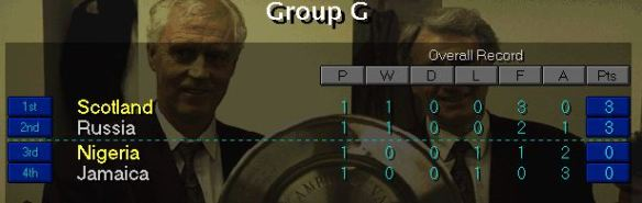 Group G 1 game