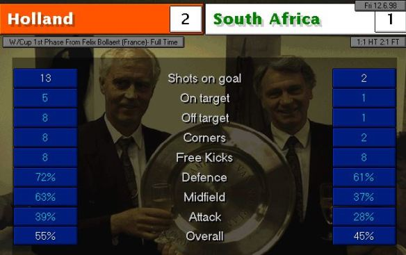 holland 2 - 1 south africa FT stats