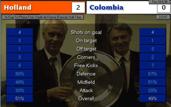 holland colombia HT stats