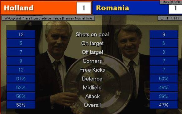 holland romania ft stats