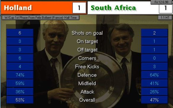 holland south africa stats HT