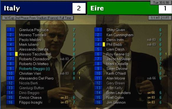 italy eire FT ratings