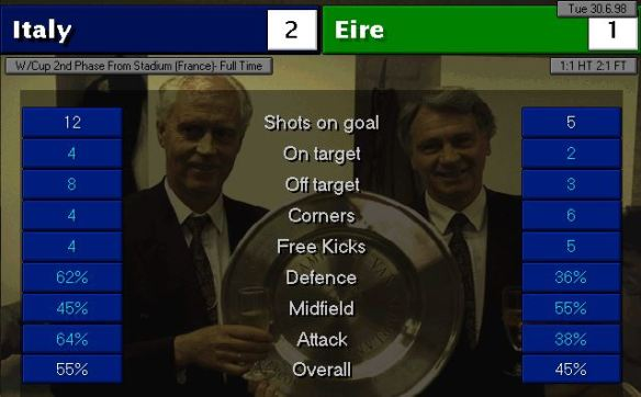 italy eire FT stats