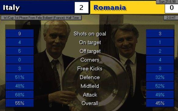 italy romania HT stats