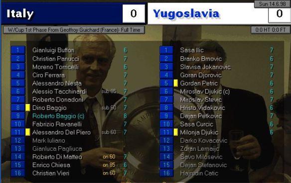 italy vs yugo FT ratings