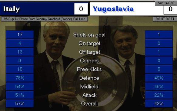 italy Yugo FT stats
