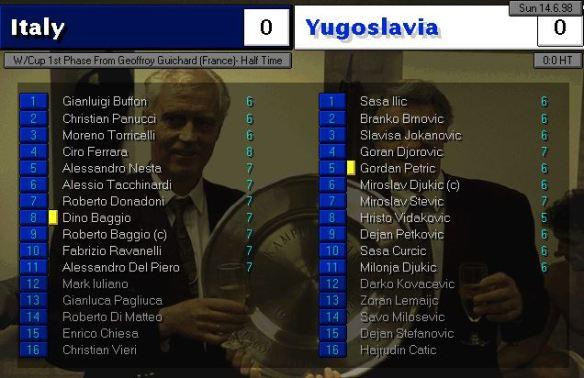 Italy Yugo HT ratings