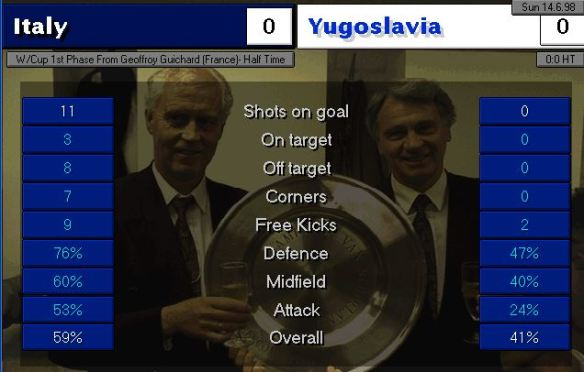 Italy Yugo HT stats