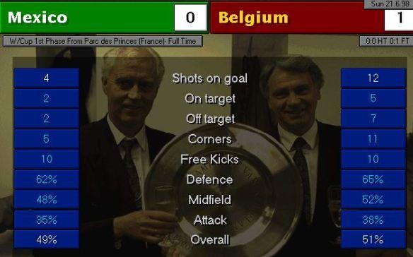 mexico belgium FT ratings