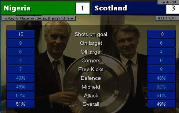 nigeria scotland FT stats