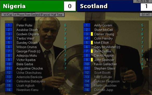 Nigeria scotland HT ratings