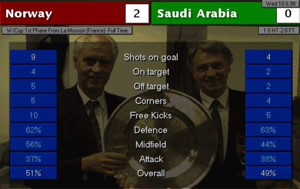 Norway vs Saudi Arabia FT stats