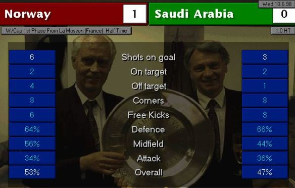 norway vs saudis HT stats