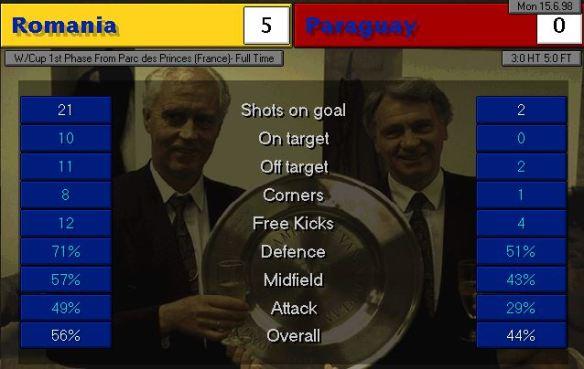 romania paraguay FT stats