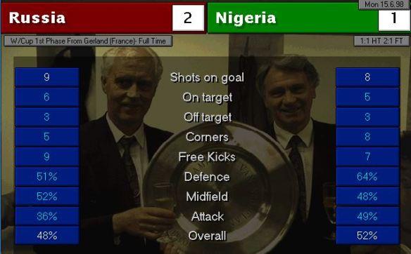 russia 2 - 1 nigeria FT stats
