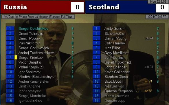 russia scotland FT ratings