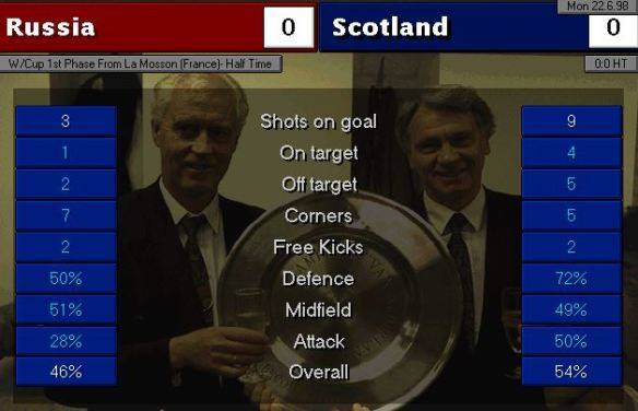 russia scotland HT stats