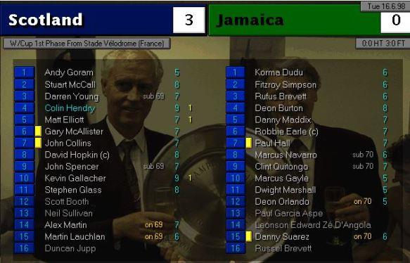 Scotland 3 - 0 Jamaica ratings