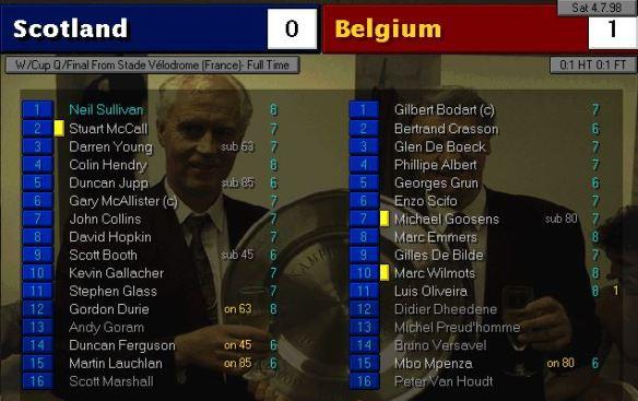 scotland belgium FT ratings