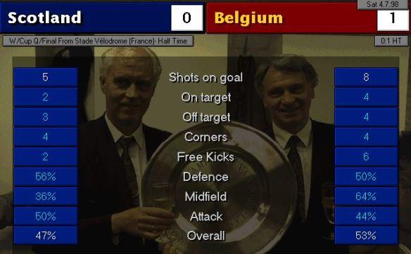 scotland belgium ht stats