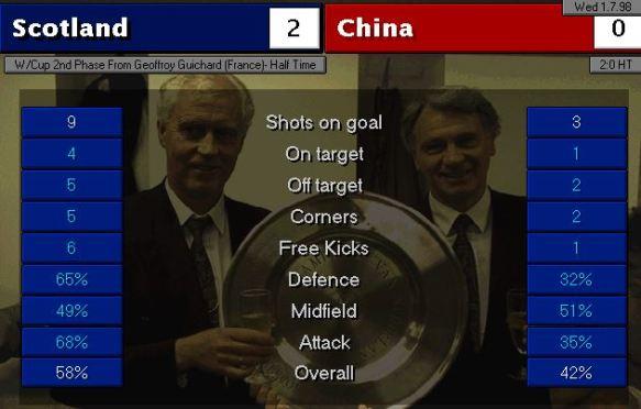 scotland china HT stats