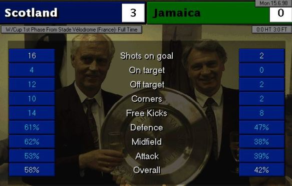 scotland jamaica FT stats
