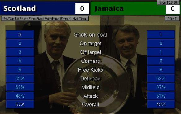 scotland jamaica HT stats