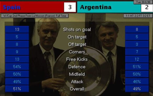 spain argentina AET stats