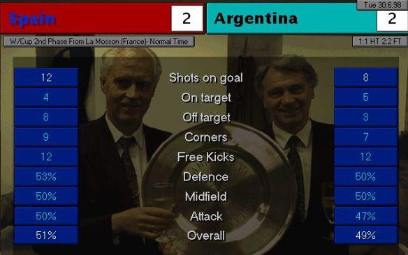 spain argentina FT stats