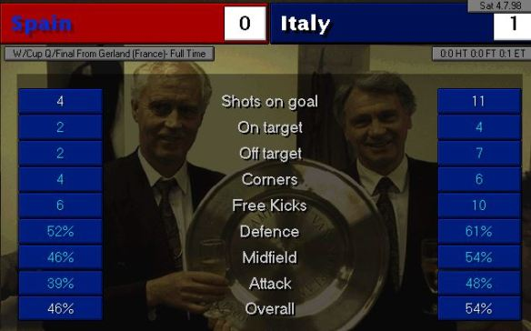 spain italy AET stats