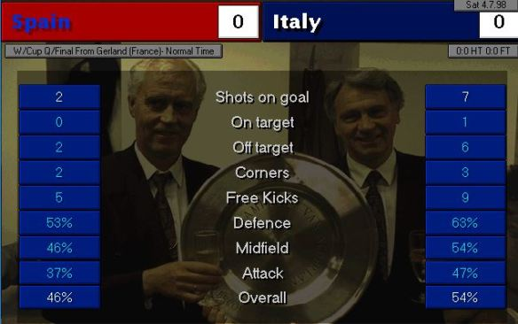spain italy FT stats