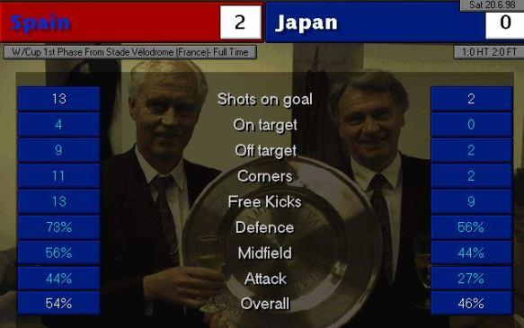 spain japan FT stats