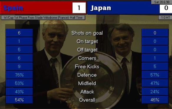 Spain Japan HT stats