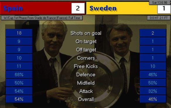 spain sweden FT stats