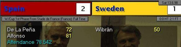Spain Sweden scoreboard
