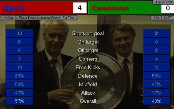 spain cameroon FT stats