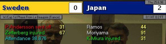 sweden 0 - 2 japan