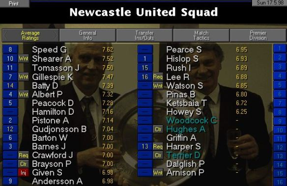 nufc average ratings