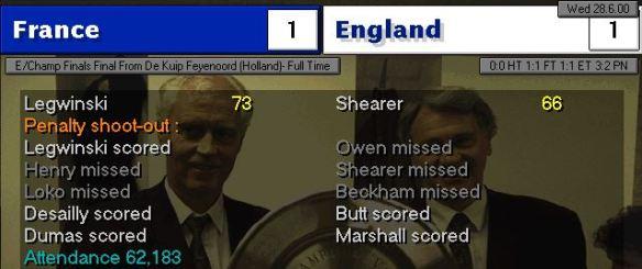 Euro 2000 final