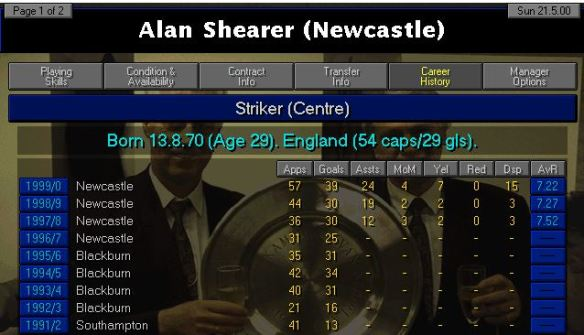 shearer career