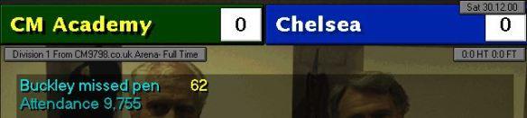 0-0 Chelsea