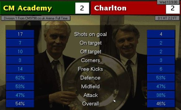 CAFC stats