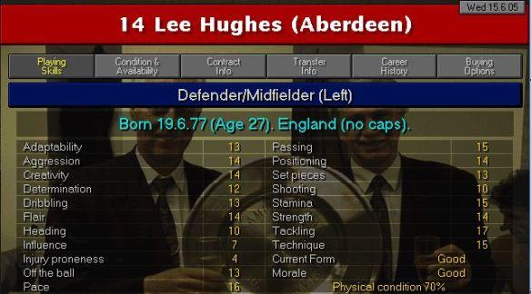 Hughes future