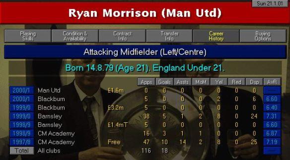 Morrison Man Utd