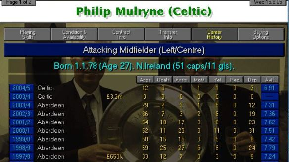 mulryne career