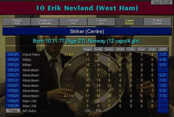 Nevland career