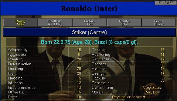 Ronaldo start