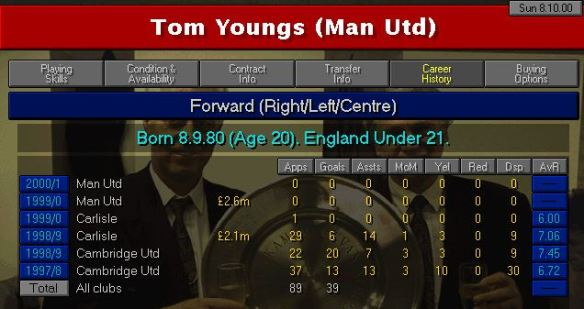 Youngs career
